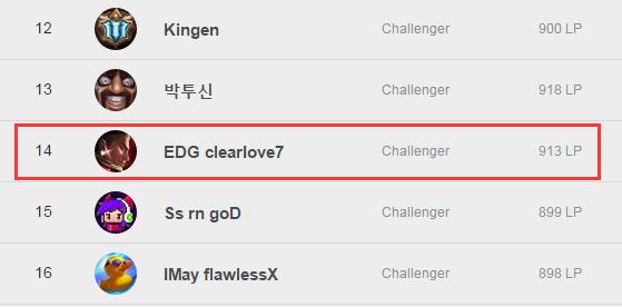 clearlove7已打到韩服第十四名 小学弟下跪在即?